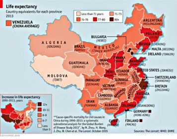 china-life-expectancy